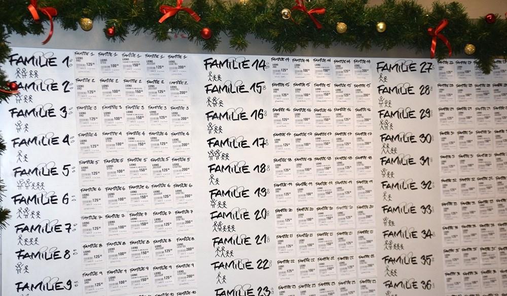 Tavlen med Projekt Julehjælp bliver snart sat op i Kvickly Kalundborg. Foto: Gitte Korsgaard.