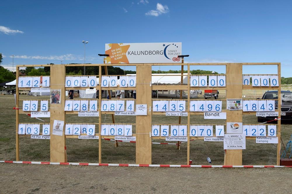 Deltagerne nåede hele14.902 omgange på banen i Munkesøen. Foto: Multidroner.dk