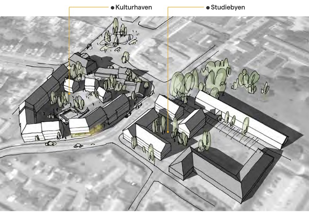Kulturhaven opføres rundt om den gamle ruin ved jobcentret og  Studiebyen opføres på Klostertorvet.