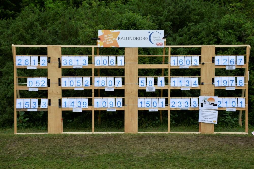 Tavlen, der viser, hvor mange omgange de mange hold har gået. Foto: Gitte Korsgaard.