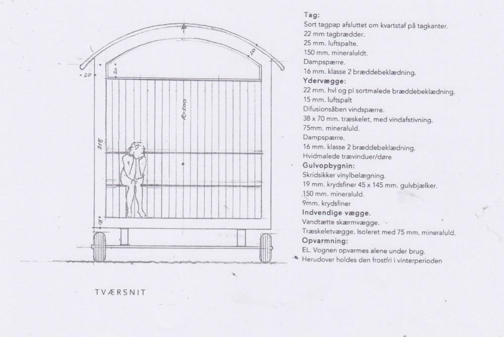 Skitse, skurvogn (sauna og omklædningsrum).